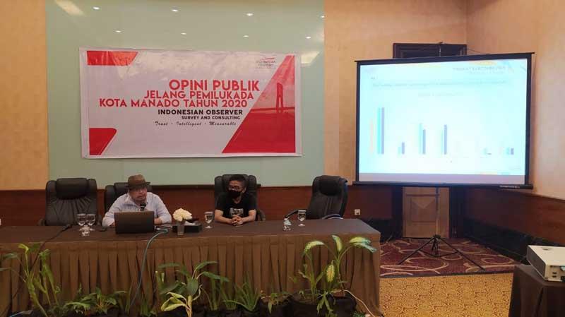 Hasil Survei Indonesian Observer, AA-RS Melejit 39,1 Persen